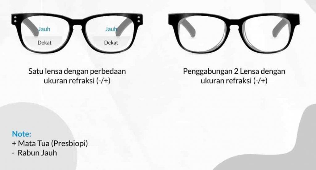 kacamata bifokal